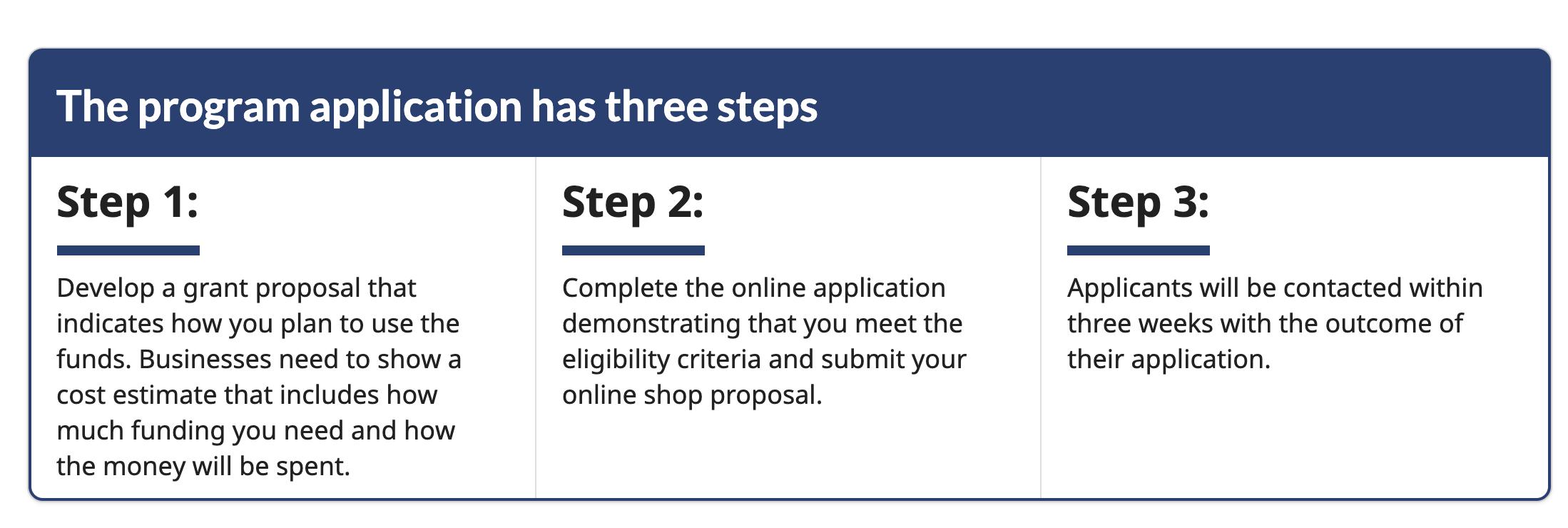 steps to apply